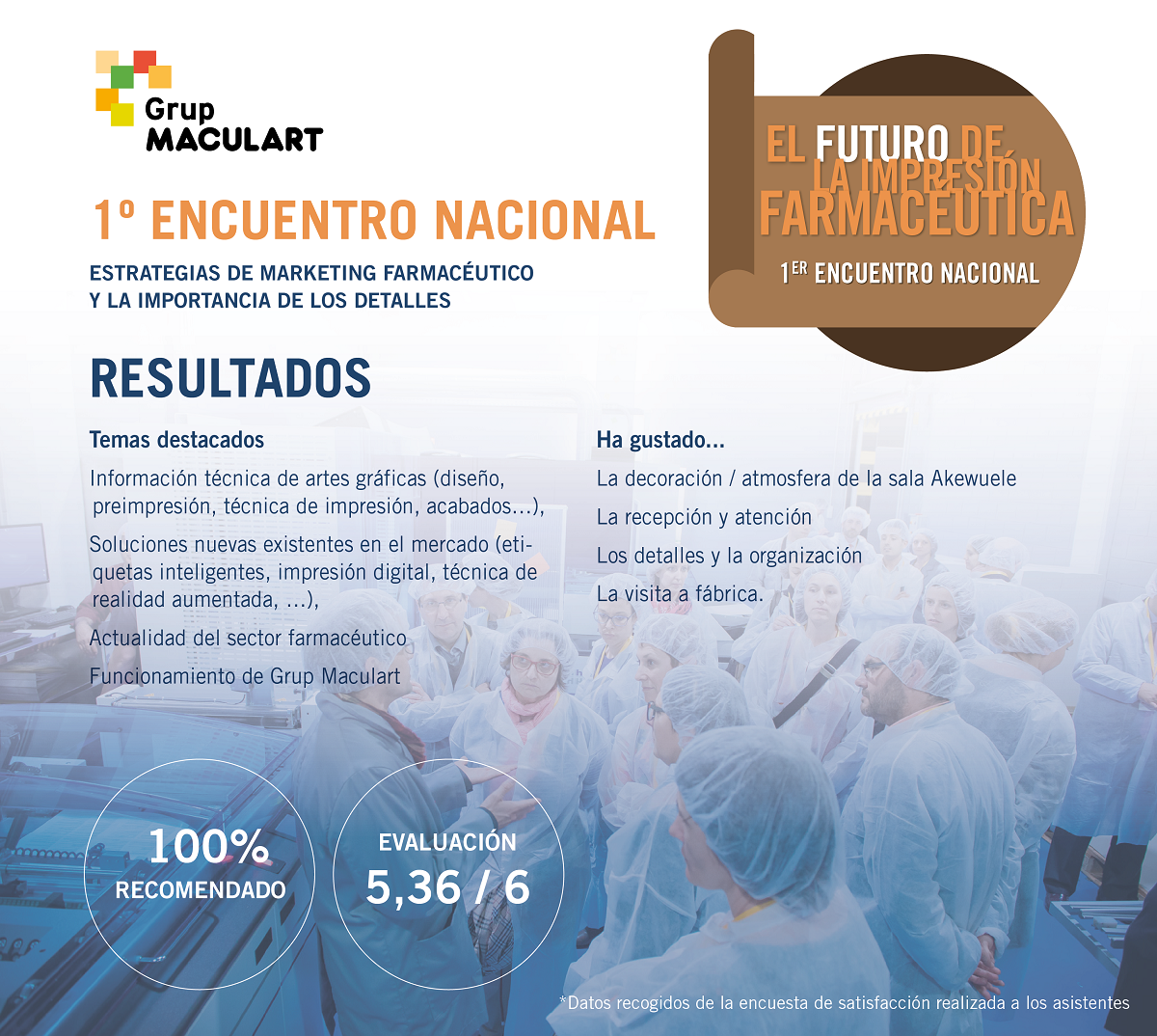 Resultados Estrategias marketing farmaceutico